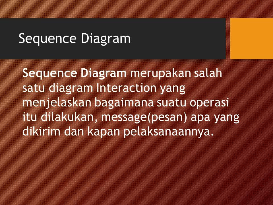 Sequence Diagram Sequence Diagram merupakan salah satu diagram Interaction yang menjelaskan bagaimana suatu operasi itu dilakukan, message(pesan) apa yang dikirim dan kapan pelaksanaannya.