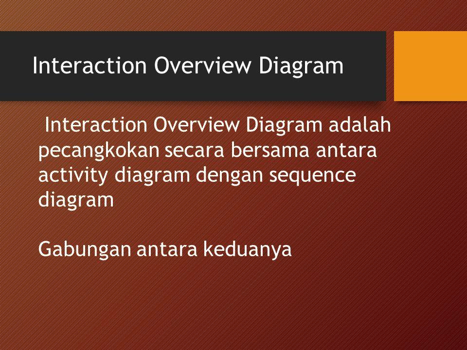 Interaction Overview Diagram Interaction Overview Diagram adalah pecangkokan secara bersama antara activity diagram dengan sequence diagram Gabungan a