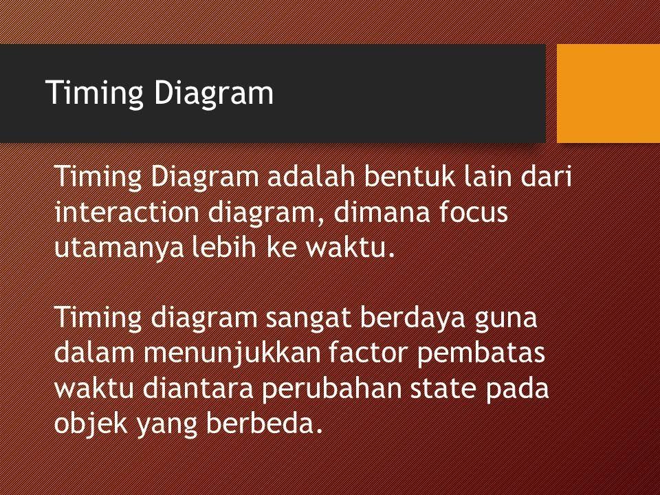 Timing Diagram Timing Diagram adalah bentuk lain dari interaction diagram, dimana focus utamanya lebih ke waktu. Timing diagram sangat berdaya guna da