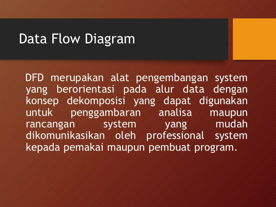 Data Flow Diagram DFD merupakan alat pengembangan system yang berorientasi pada alur data dengan konsep dekomposisi yang dapat digunakan untuk penggambaran analisa maupun rancangan system yang mudah dikomunikasikan oleh professional system kepada pemakai maupun pembuat program.