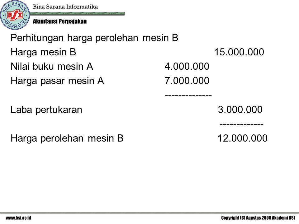 Perhitungan harga perolehan mesin B Harga mesin B 15.000.000 Nilai buku mesin A 4.000.000 Harga pasar mesin A 7.000.000 -------------- Laba pertukaran 3.000.000 ------------- Harga perolehan mesin B 12.000.000