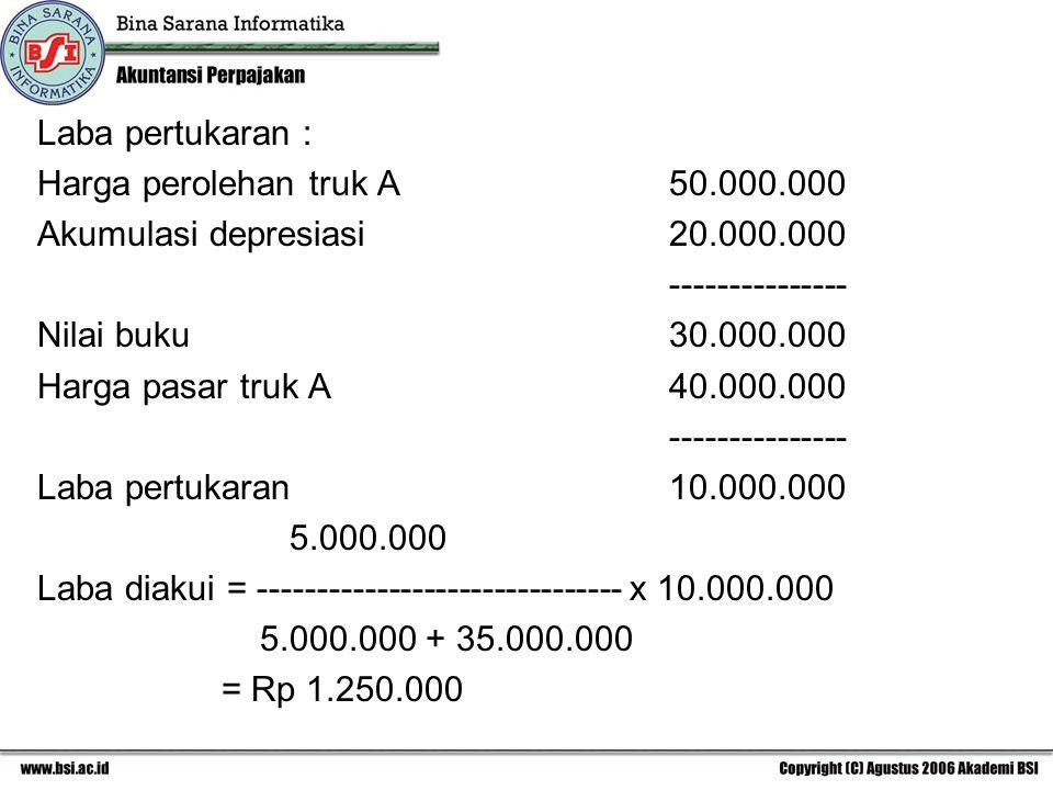 Laba pertukaran : Harga perolehan truk A50.000.000 Akumulasi depresiasi20.000.000 --------------- Nilai buku30.000.000 Harga pasar truk A40.000.000 --
