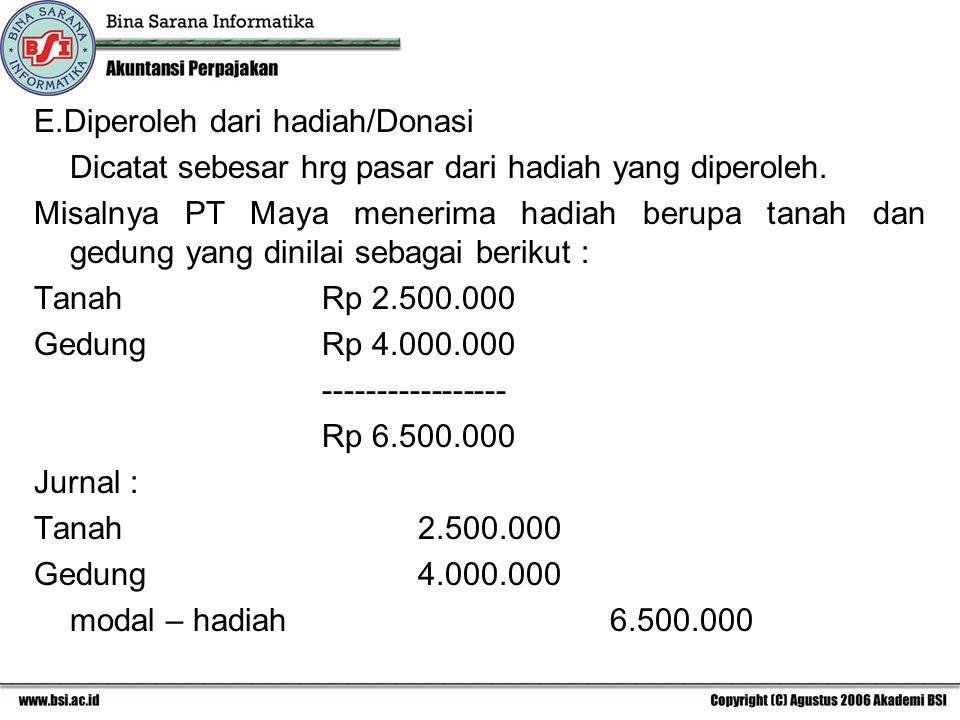 E.Diperoleh dari hadiah/Donasi Dicatat sebesar hrg pasar dari hadiah yang diperoleh.