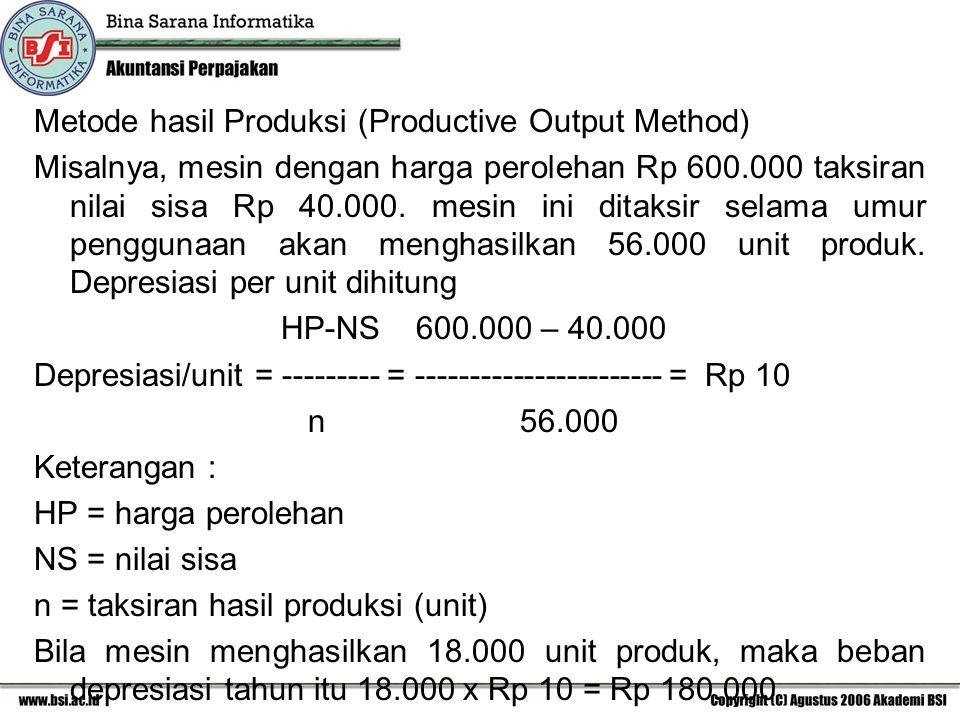 Metode hasil Produksi (Productive Output Method) Misalnya, mesin dengan harga perolehan Rp 600.000 taksiran nilai sisa Rp 40.000. mesin ini ditaksir s