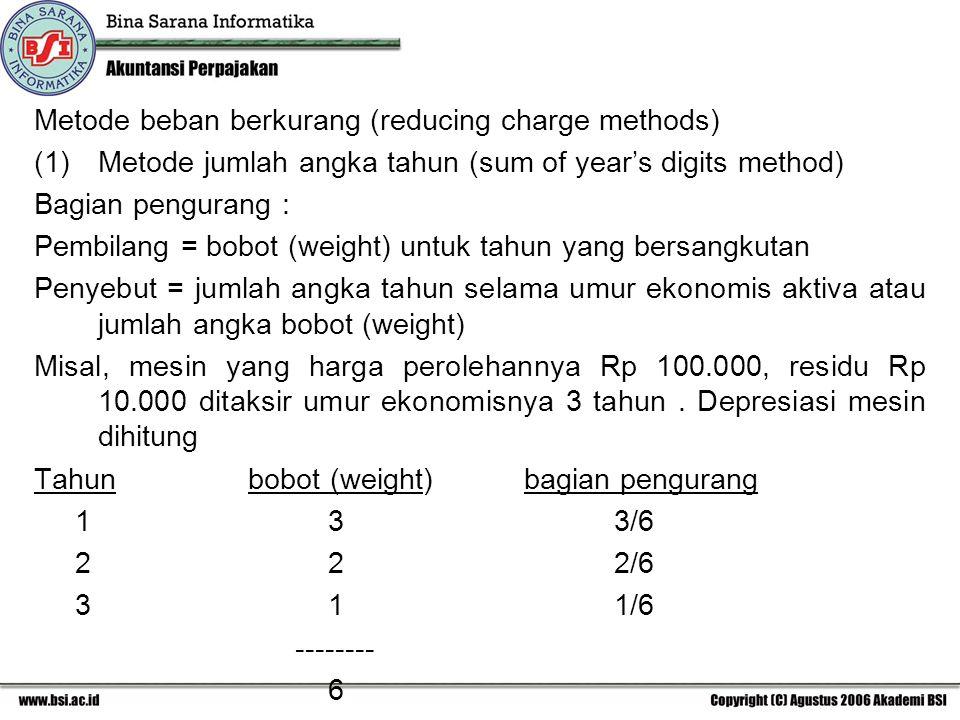 Metode beban berkurang (reducing charge methods) (1)Metode jumlah angka tahun (sum of year's digits method) Bagian pengurang : Pembilang = bobot (weig