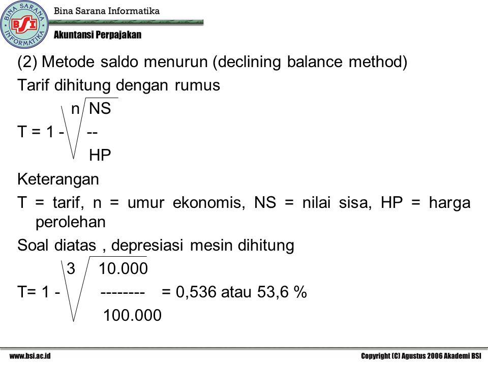(2) Metode saldo menurun (declining balance method) Tarif dihitung dengan rumus n NS T = 1 - -- HP Keterangan T = tarif, n = umur ekonomis, NS = nilai sisa, HP = harga perolehan Soal diatas, depresiasi mesin dihitung 3 10.000 T= 1 - -------- = 0,536 atau 53,6 % 100.000