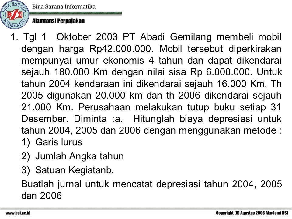 1. Tgl 1 Oktober 2003 PT Abadi Gemilang membeli mobil dengan harga Rp42.000.000. Mobil tersebut diperkirakan mempunyai umur ekonomis 4 tahun dan dapat