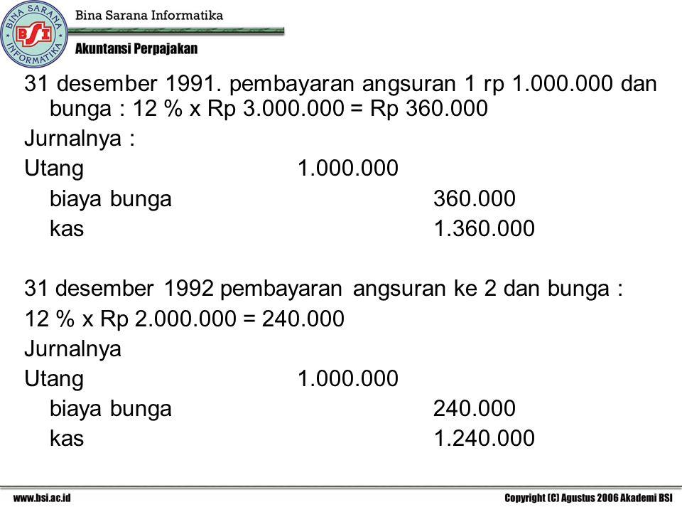 31 desember 1991. pembayaran angsuran 1 rp 1.000.000 dan bunga : 12 % x Rp 3.000.000 = Rp 360.000 Jurnalnya : Utang1.000.000 biaya bunga360.000 kas1.3