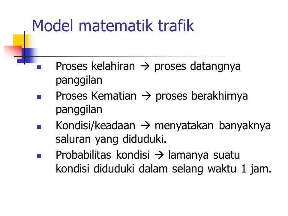 Model matematik trafik Proses kelahiran  proses datangnya panggilan Proses Kematian  proses berakhirnya panggilan Kondisi/keadaan  menyatakan banyaknya saluran yang diduduki.