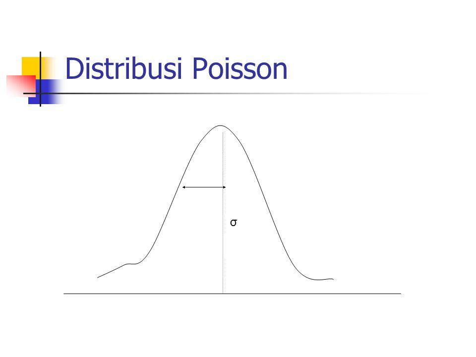 Distribusi Poisson σ