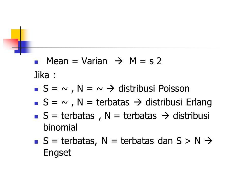 Mean = Varian  M = s 2 Jika : S = ~, N = ~  distribusi Poisson S = ~, N = terbatas  distribusi Erlang S = terbatas, N = terbatas  distribusi binomial S = terbatas, N = terbatas dan S > N  Engset