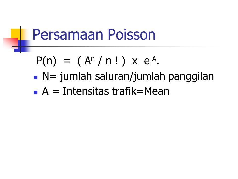 Persamaan Poisson P(n) = ( A n / n .) x e -A.