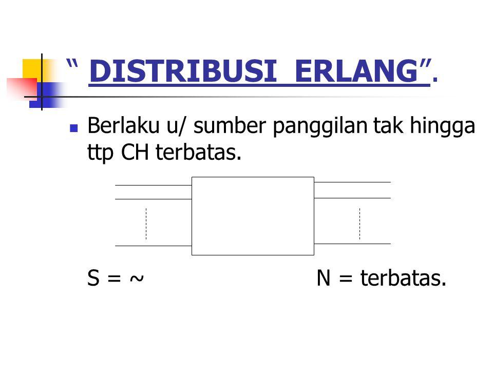 DISTRIBUSI ERLANG . Berlaku u/ sumber panggilan tak hingga ttp CH terbatas. S = ~ N = terbatas.