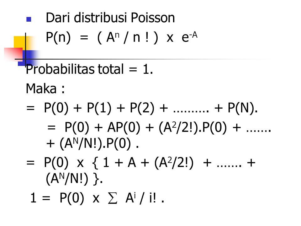 Dari distribusi Poisson P(n) = ( A n / n .) x e -A Probabilitas total = 1.