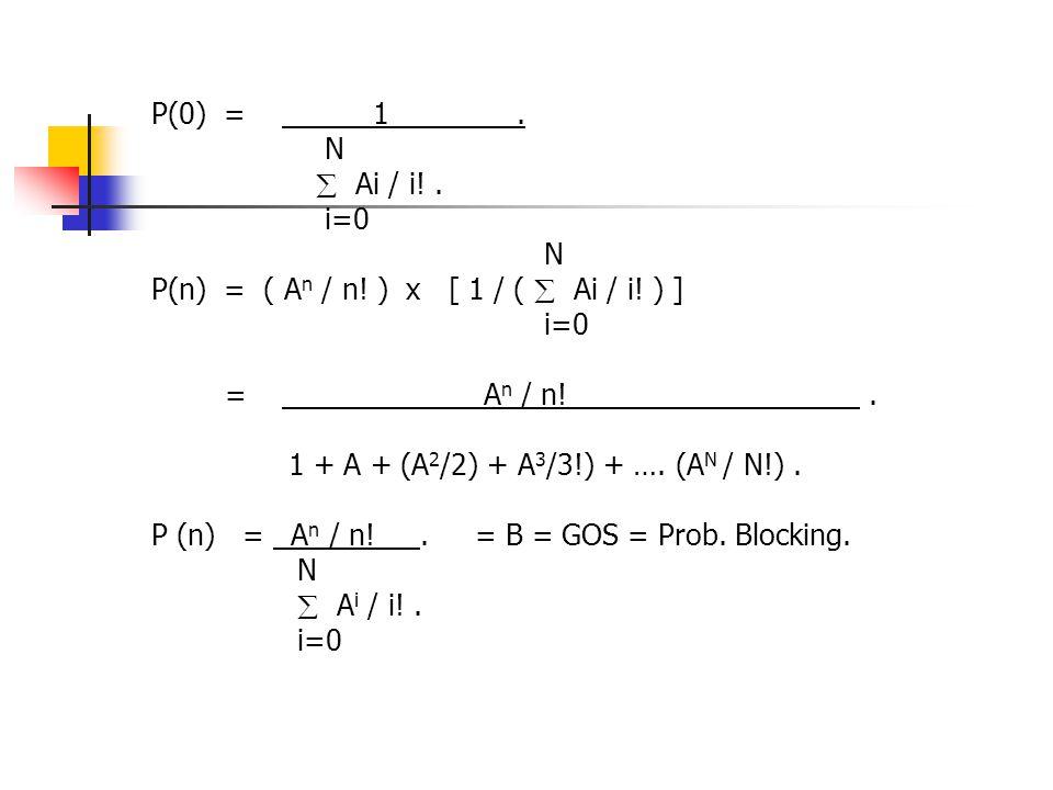 P(0) = 1.N  Ai / i!. i=0 N P(n) = ( A n / n. ) x [ 1 / (  Ai / i.