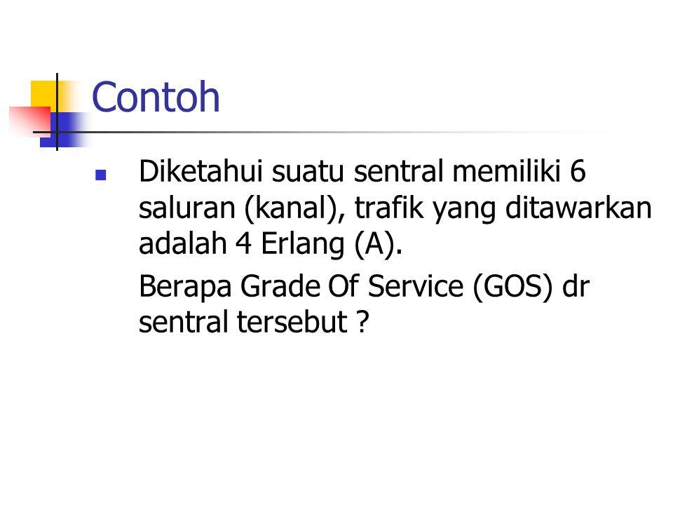 Contoh Diketahui suatu sentral memiliki 6 saluran (kanal), trafik yang ditawarkan adalah 4 Erlang (A).
