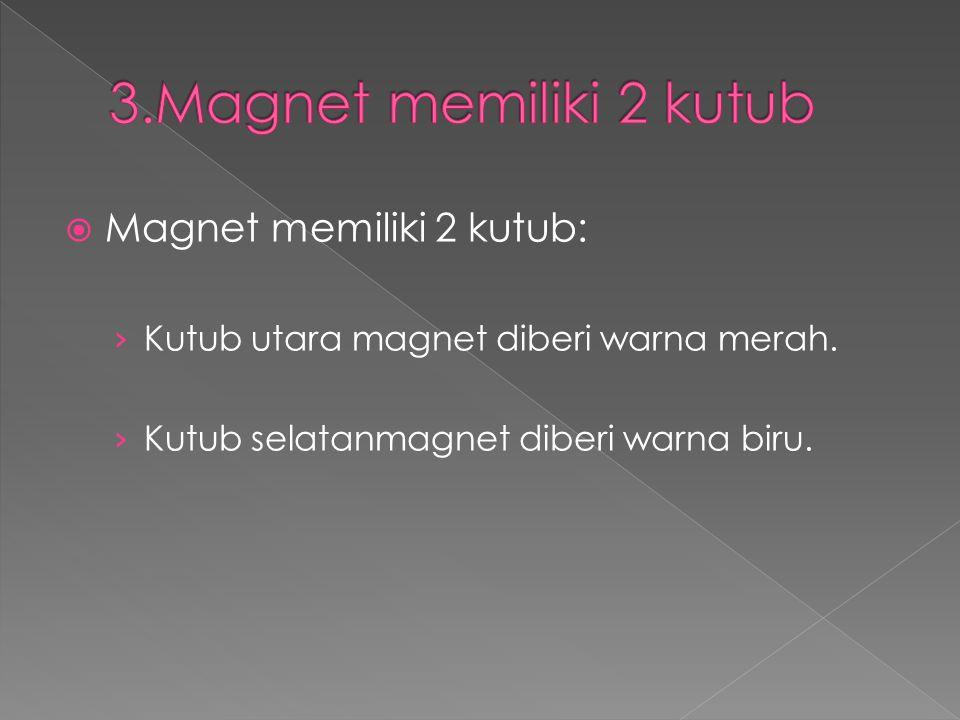  Magnet memiliki 2 kutub: › Kutub utara magnet diberi warna merah. › Kutub selatanmagnet diberi warna biru.