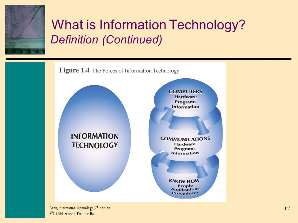 17 Senn, Information Technology, 3 rd Edition © 2004 Pearson Prentice Hall What is Information Technology? Definition (Continued)