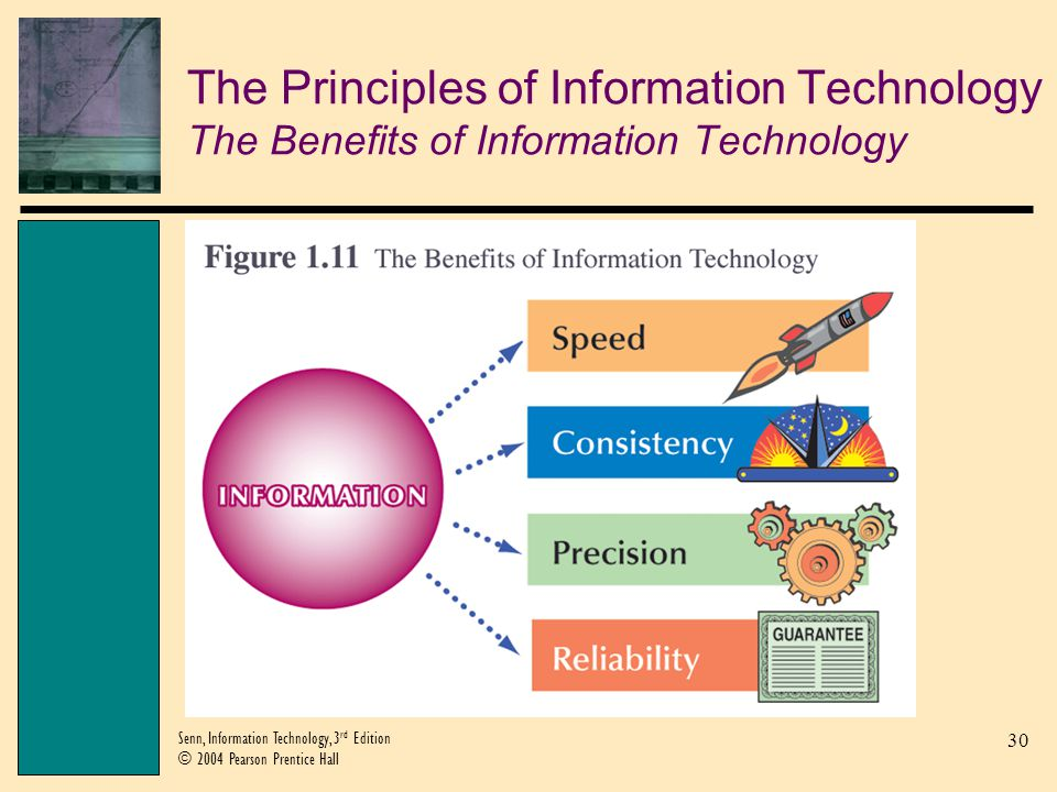 30 Senn, Information Technology, 3 rd Edition © 2004 Pearson Prentice Hall The Principles of Information Technology The Benefits of Information Techno