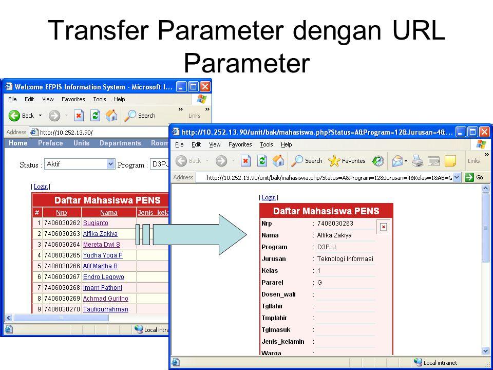 Transfer Parameter dengan URL Parameter