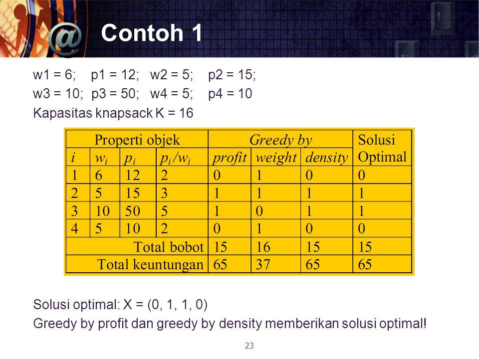 Contoh 1 w1 = 6; p1 = 12; w2 = 5; p2 = 15; w3 = 10; p3 = 50; w4 = 5; p4 = 10 Kapasitas knapsack K = 16 Solusi optimal: X = (0, 1, 1, 0) Greedy by prof