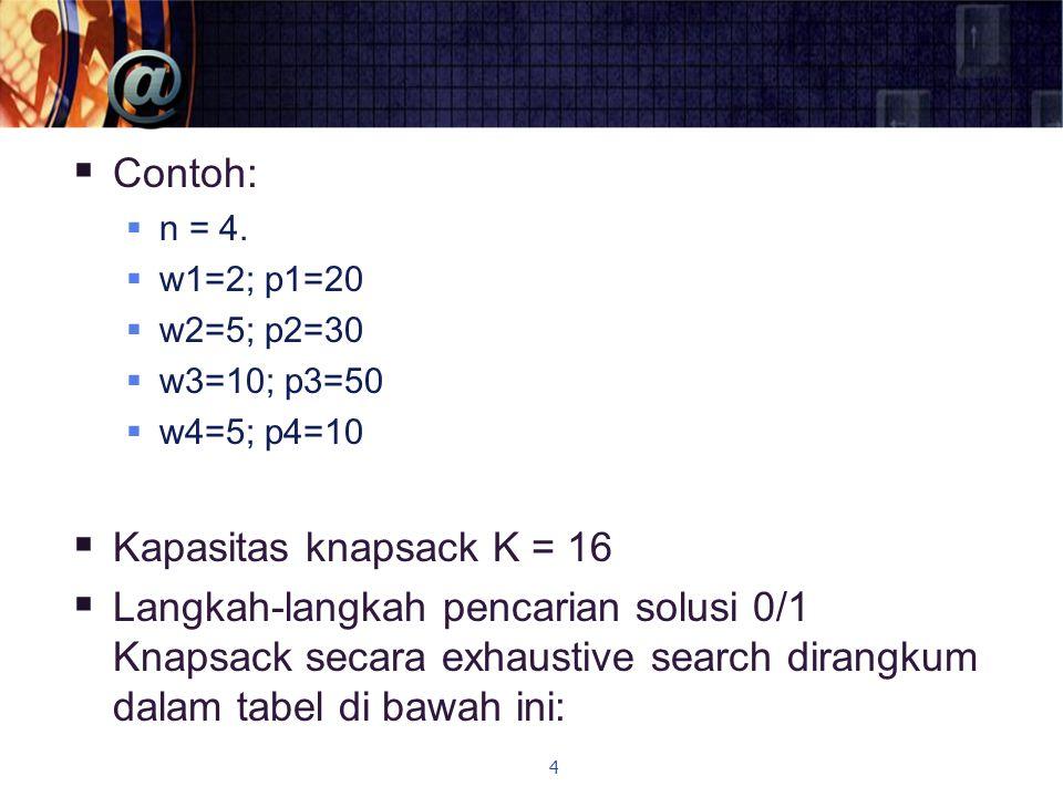 Himpunan bagian objek yang memberikan keuntungan maksimum adalah {2, 3} dengan total keuntungan adalah 80  Solusi:X={0,1,1,0} 5