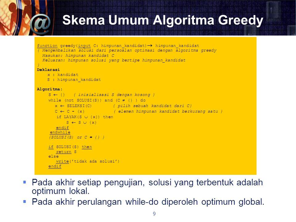 Skema Umum Algoritma Greedy  Pada akhir setiap pengujian, solusi yang terbentuk adalah optimum lokal.  Pada akhir perulangan while-do diperoleh opti