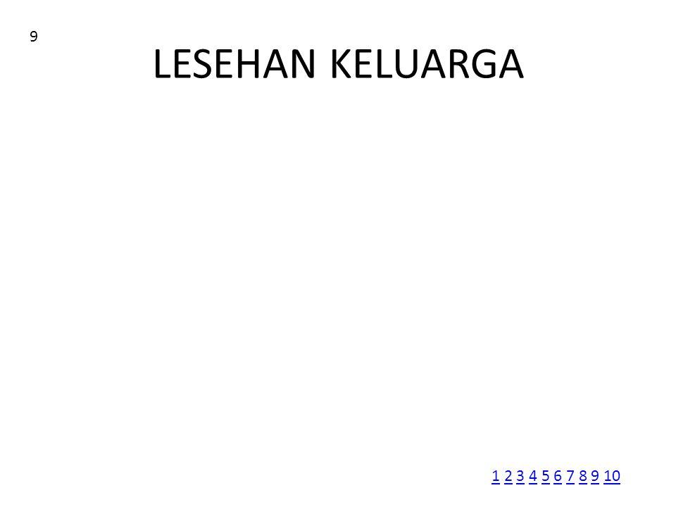 LESEHAN KELUARGA 9 11 2 3 4 5 6 7 8 9 102345678910