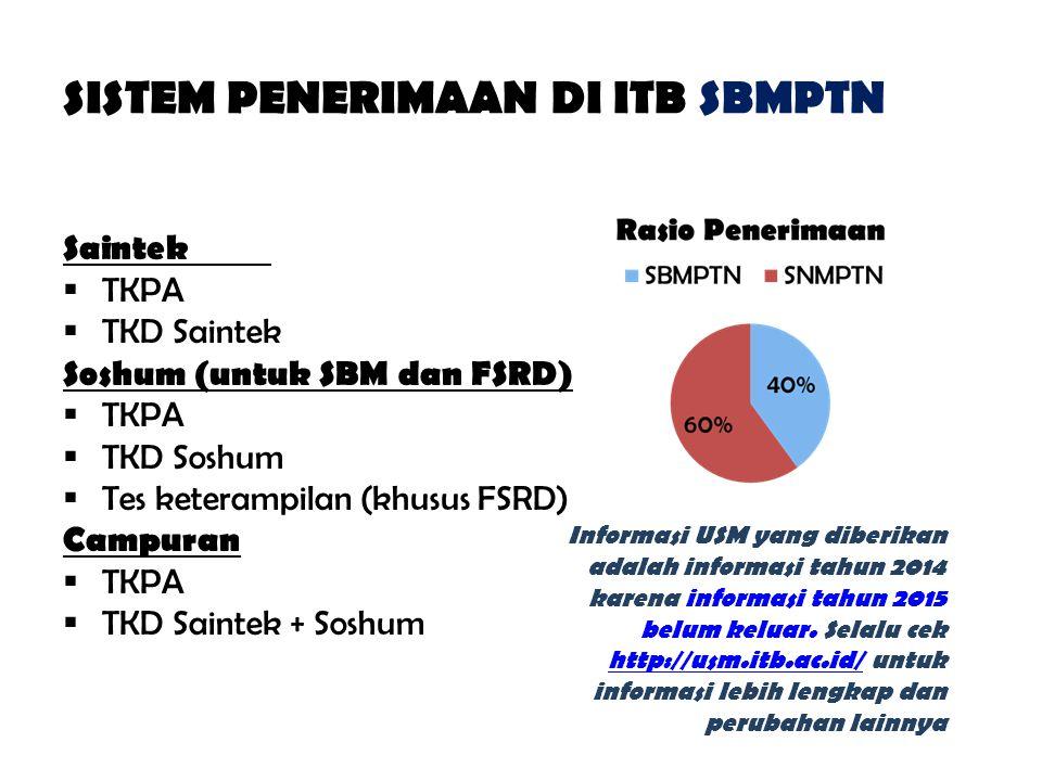 PEMINATAN Astronomi/FMIPA Rekayasa Pertanian/SITH-R Rekayasa Kehutanan/SITH-R Meteorologi/FITB Oseanografi/FITB Teknik dan Pengelolaan Sumber Daya Air/FTSL Rekayasa Infrastruktur Lingkungan/FTSL Kewirausahaan/SBM Teknik Telekomunikasi/STEI Teknik Pangan/FTI Teknik Bioenergi dan Kemurgi/FTI Lebih lengkap cek http://usm.itb.ac.id/faq-7.htm Program peminatan ini dibuka untuk jurusan baru yang ada di ITB, Alurnya sama dengan SNMPTN tetapi dengan mengirim formulir pendaftaran program peminatan ke ITB, Apabila diterima, maka kamu otomatis diterima di jurusan tersebut dan tidak bisa pindah jurusan walaupun harus tetap mengikuti TPB di fakultas