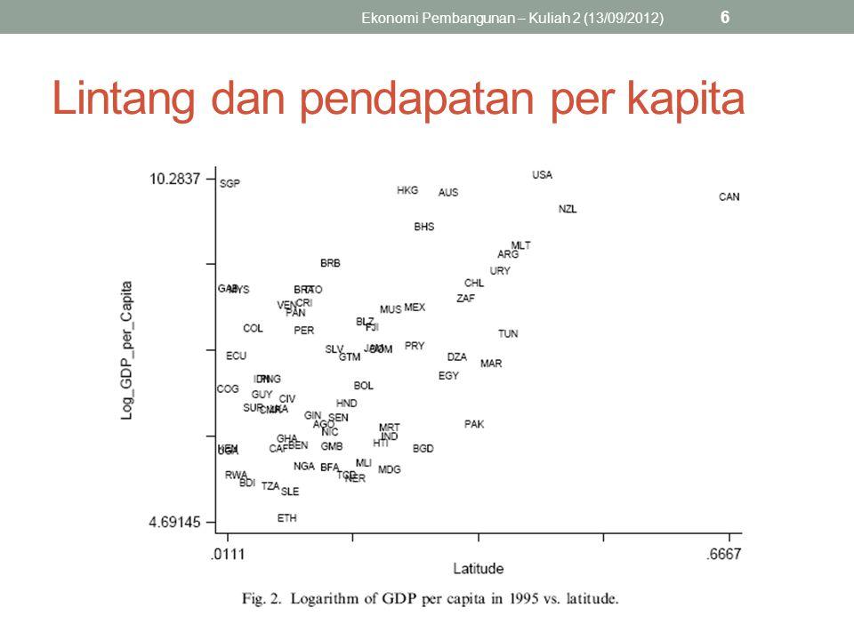 Recap Bagaimana geografi menentukan kinerja ekonomi.