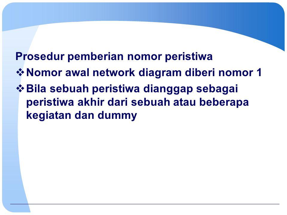 Prosedur pemberian nomor peristiwa  Nomor awal network diagram diberi nomor 1  Bila sebuah peristiwa dianggap sebagai peristiwa akhir dari sebuah at