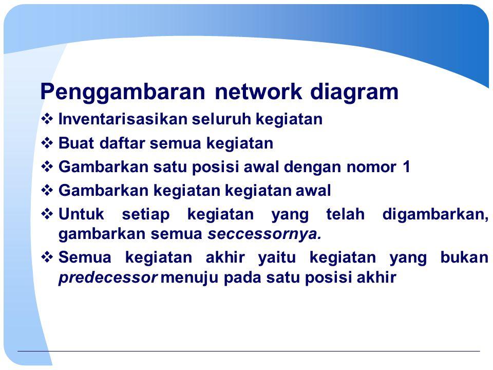 Penggambaran network diagram  Inventarisasikan seluruh kegiatan  Buat daftar semua kegiatan  Gambarkan satu posisi awal dengan nomor 1  Gambarkan