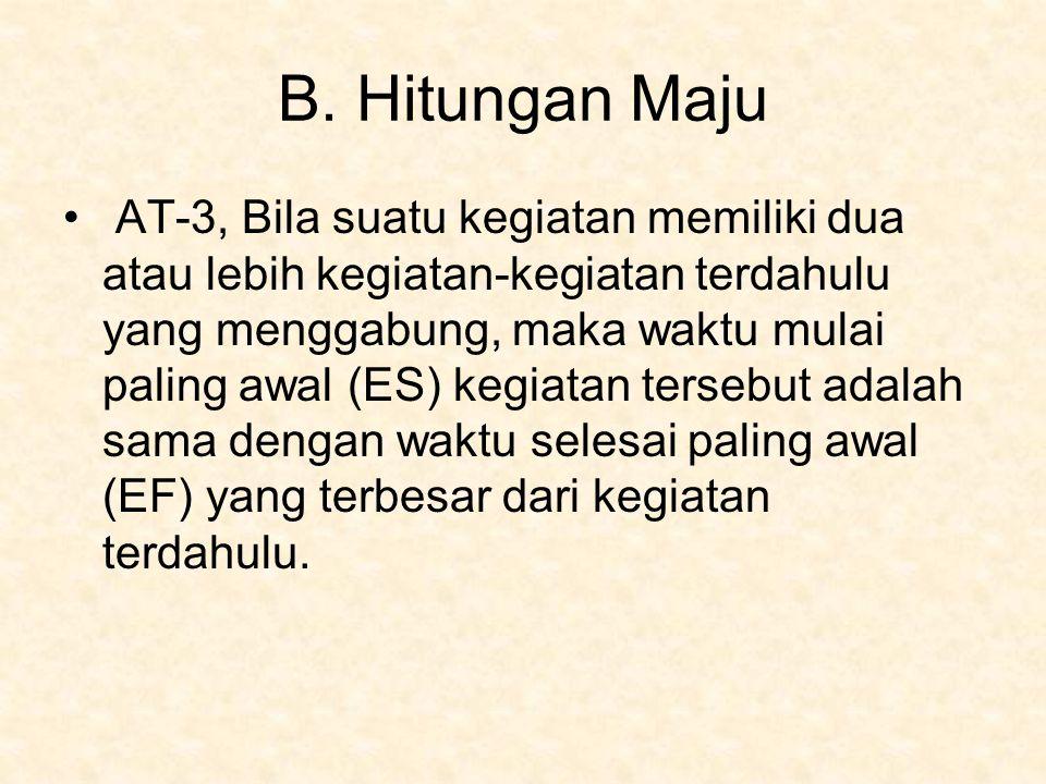 B. Hitungan Maju AT-3, Bila suatu kegiatan memiliki dua atau lebih kegiatan-kegiatan terdahulu yang menggabung, maka waktu mulai paling awal (ES) kegi