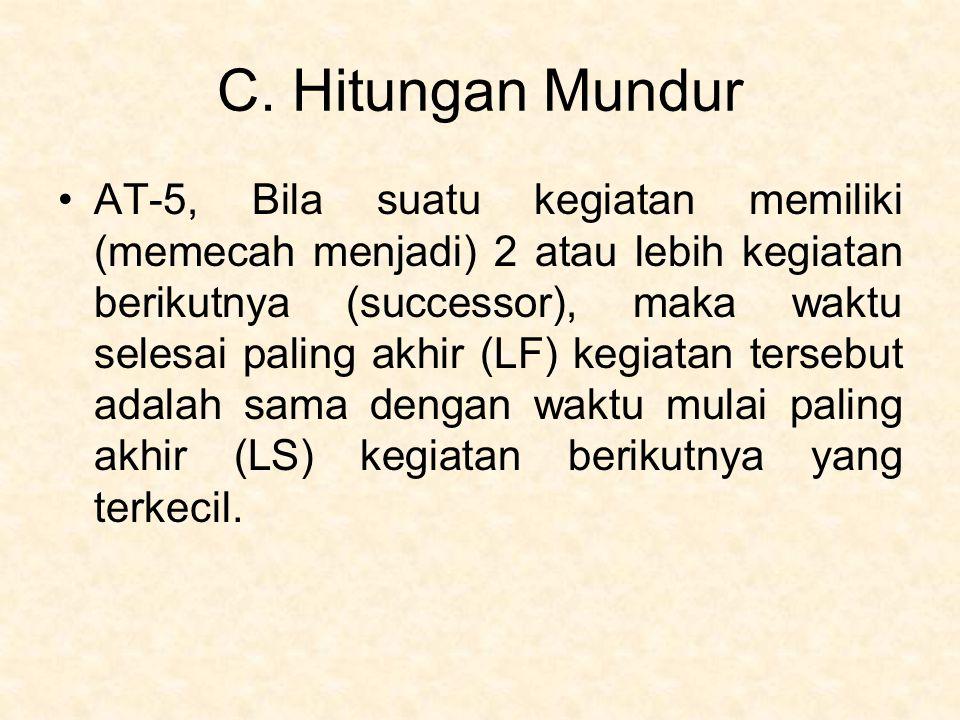 C. Hitungan Mundur AT-5, Bila suatu kegiatan memiliki (memecah menjadi) 2 atau lebih kegiatan berikutnya (successor), maka waktu selesai paling akhir