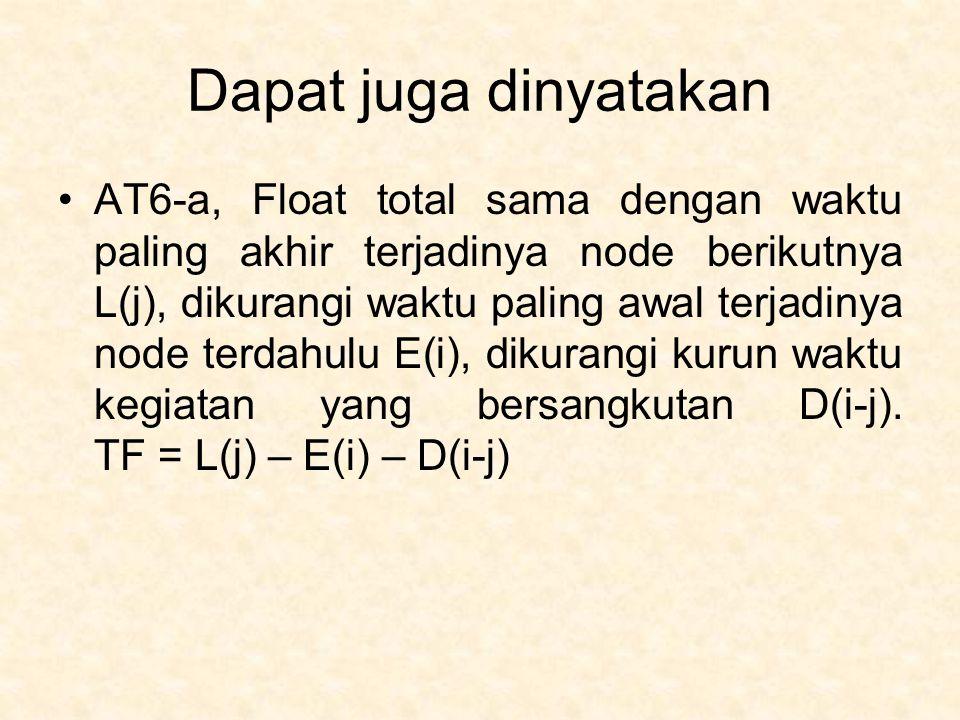 Dapat juga dinyatakan AT6-a, Float total sama dengan waktu paling akhir terjadinya node berikutnya L(j), dikurangi waktu paling awal terjadinya node terdahulu E(i), dikurangi kurun waktu kegiatan yang bersangkutan D(i-j).