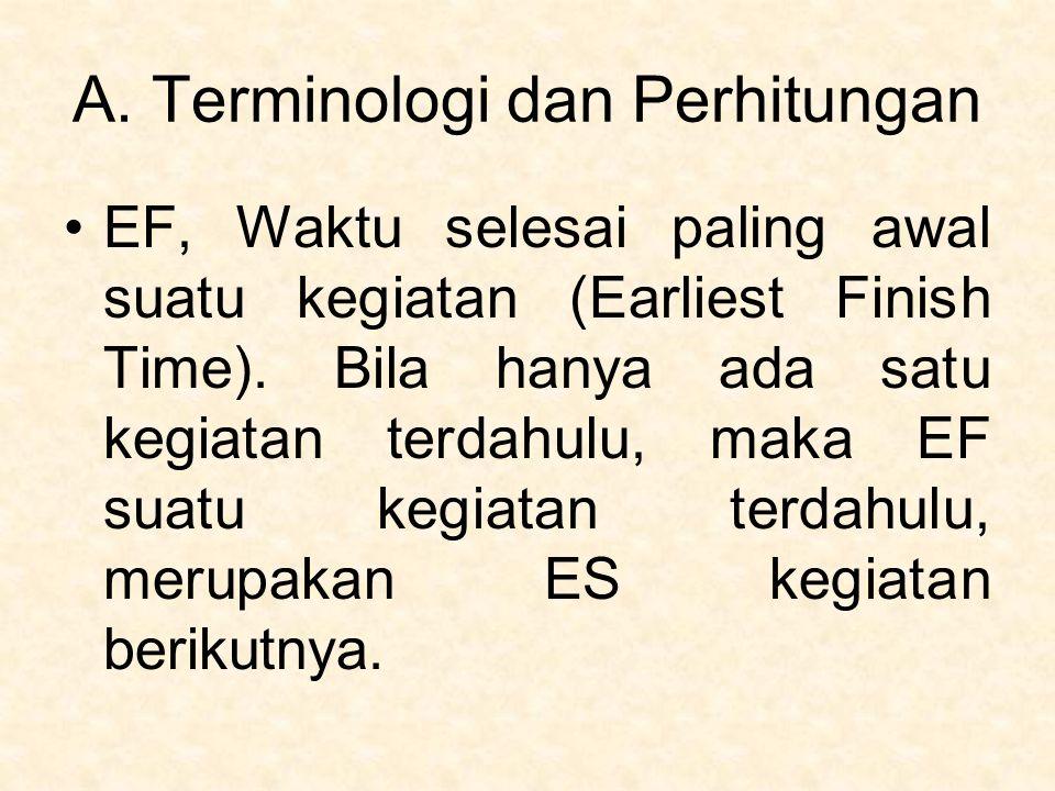 A. Terminologi dan Perhitungan EF, Waktu selesai paling awal suatu kegiatan (Earliest Finish Time). Bila hanya ada satu kegiatan terdahulu, maka EF su