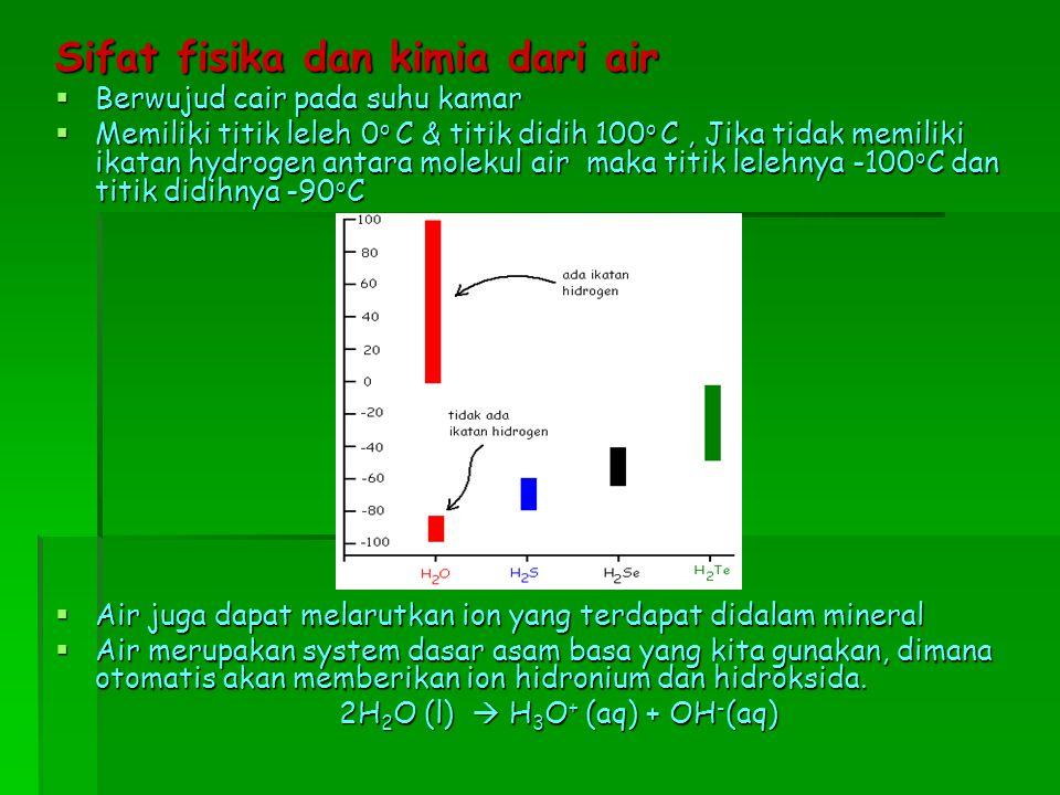 Sifat fisika dan kimia dari air  Berwujud cair pada suhu kamar  Memiliki titik leleh 0 o C & titik didih 100 o C, Jika tidak memiliki ikatan hydroge