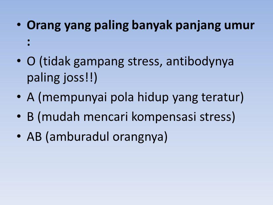 Orang yang paling banyak panjang umur : O (tidak gampang stress, antibodynya paling joss!!) A (mempunyai pola hidup yang teratur) B (mudah mencari kom