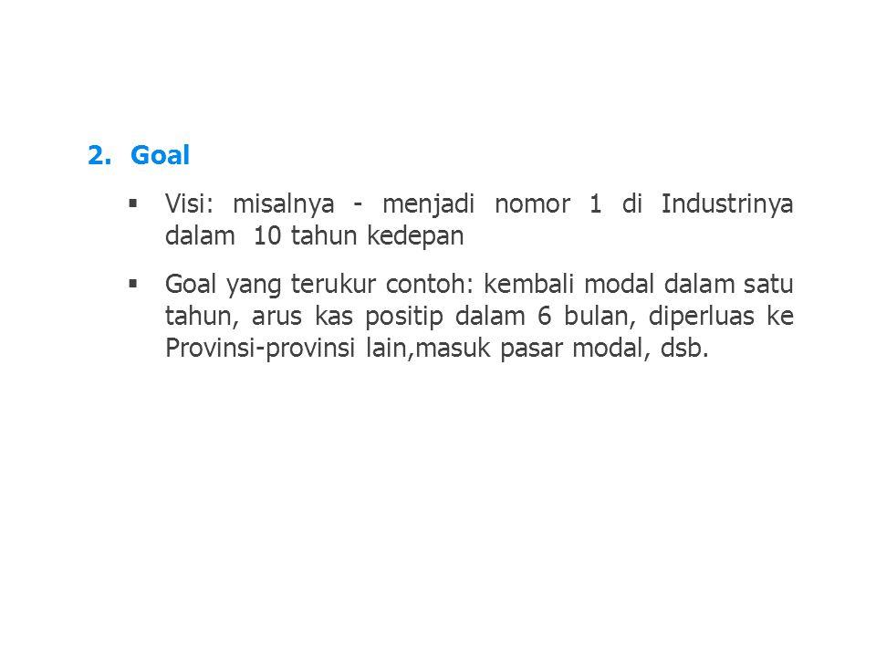 LDKJFAK 2.Goal  Visi: misalnya - menjadi nomor 1 di Industrinya dalam 10 tahun kedepan  Goal yang terukur contoh: kembali modal dalam satu tahun, arus kas positip dalam 6 bulan, diperluas ke Provinsi-provinsi lain,masuk pasar modal, dsb.