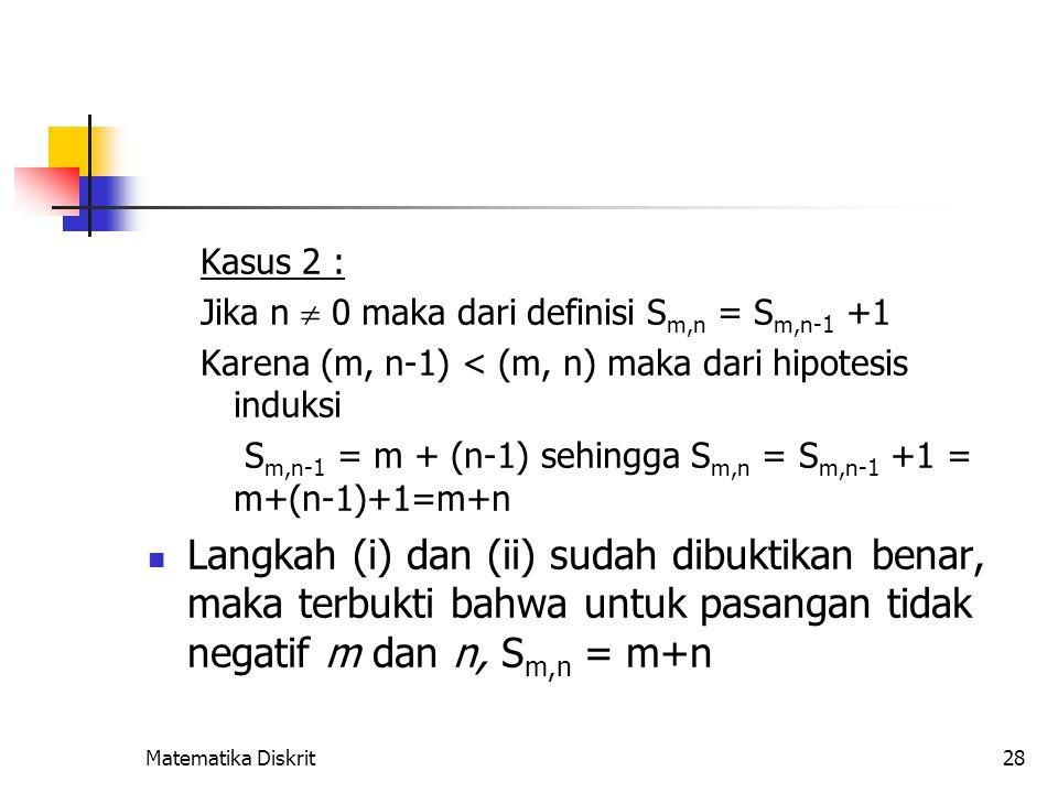 Matematika Diskrit28 Kasus 2 : Jika n  0 maka dari definisi S m,n = S m,n-1 +1 Karena (m, n-1) < (m, n) maka dari hipotesis induksi S m,n-1 = m + (n-