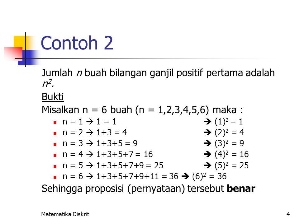 Matematika Diskrit4 Contoh 2 Jumlah n buah bilangan ganjil positif pertama adalah n 2. Bukti Misalkan n = 6 buah (n = 1,2,3,4,5,6) maka : n = 1  1 =