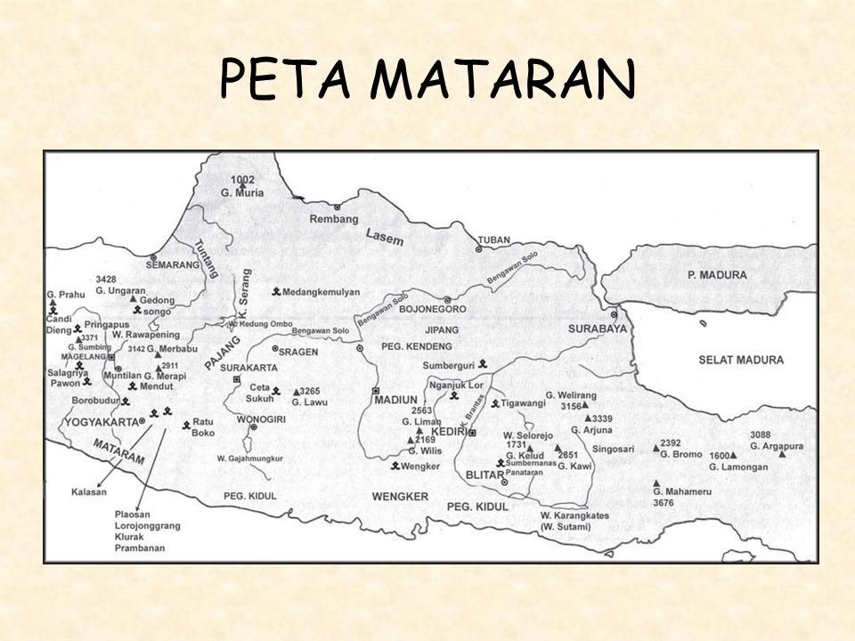 PETA MATARAN