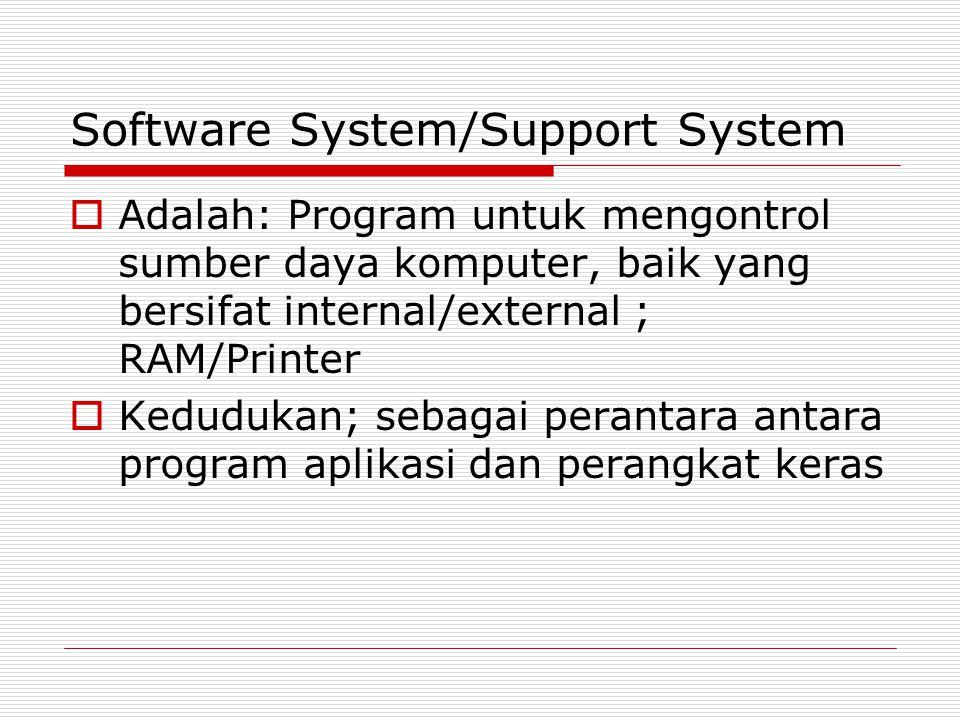 Sofware system  Operating System; perangkat lunak sistem yang bertugas untuk melakukan kontrol dan manajemen perangkat keras serta operasi-operasi dasar sistem, termasuk menjalankan software aplikasi seperti program-program pengolah kata dan browser web; windows,unix,linux  Utilitas; perangkat lunak yang berhubungan dengan pengendalian/pengalokasian sumber daya dalam sistem komputer; Scandisk,TAR  Device Driver; program pengendali piranti periperal  Language traslator; program yang menterjemahkan program yang dibuat oleh pemrogram menjadi bentuk yang dapat dijalankan oleh komputer secara langsung