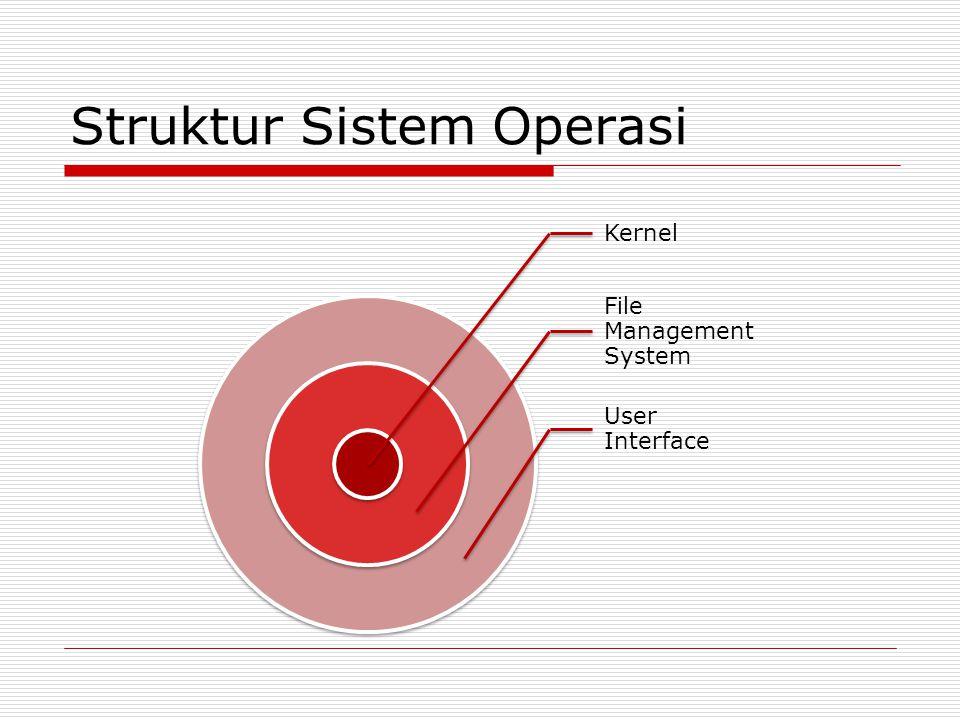 Fungsi Dasar Sistem Operasi Next p.392 Fig.