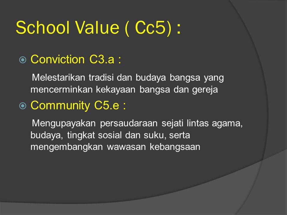 School Value ( Cc5) :  Conviction C3.a : Melestarikan tradisi dan budaya bangsa yang mencerminkan kekayaan bangsa dan gereja  Community C5.e : Mengu