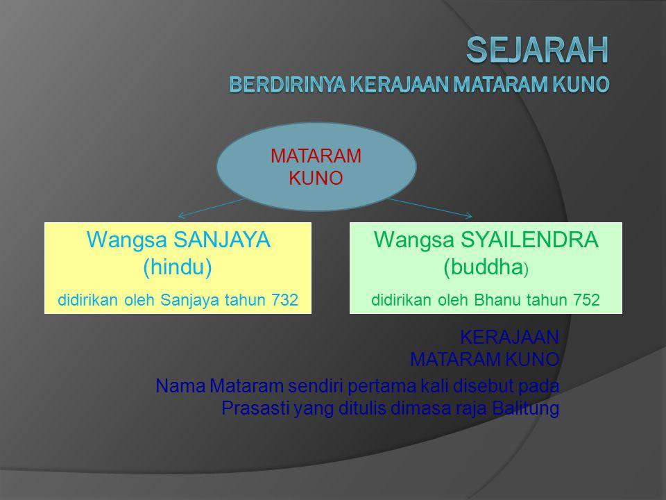 KERAJAAN MATARAM KUNO Nama Mataram sendiri pertama kali disebut pada Prasasti yang ditulis dimasa raja Balitung Wangsa SANJAYA (hindu) didirikan oleh