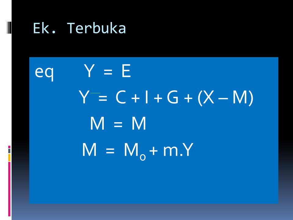 Ek. Terbuka eq Y = E Y = C + I + G + (X – M) M = M M = M 0 + m.Y