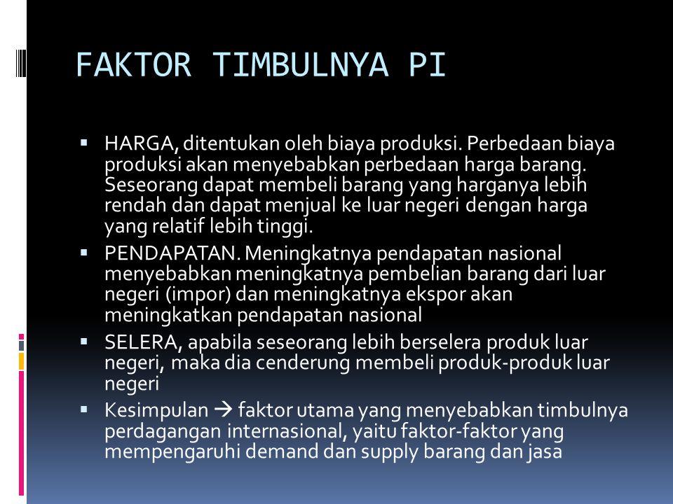 FAKTOR TIMBULNYA PI  HARGA, ditentukan oleh biaya produksi.