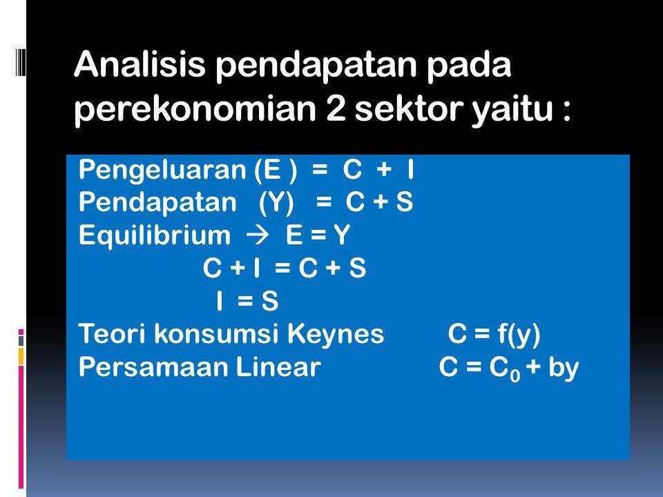 Analisis pendapatan pada perekonomian 2 sektor yaitu : Pengeluaran (E ) = C + I Pendapatan (Y) = C + S Equilibrium  E = Y C + I = C + S I = S Teori konsumsi Keynes C = f(y) Persamaan Linear C = C 0 + by