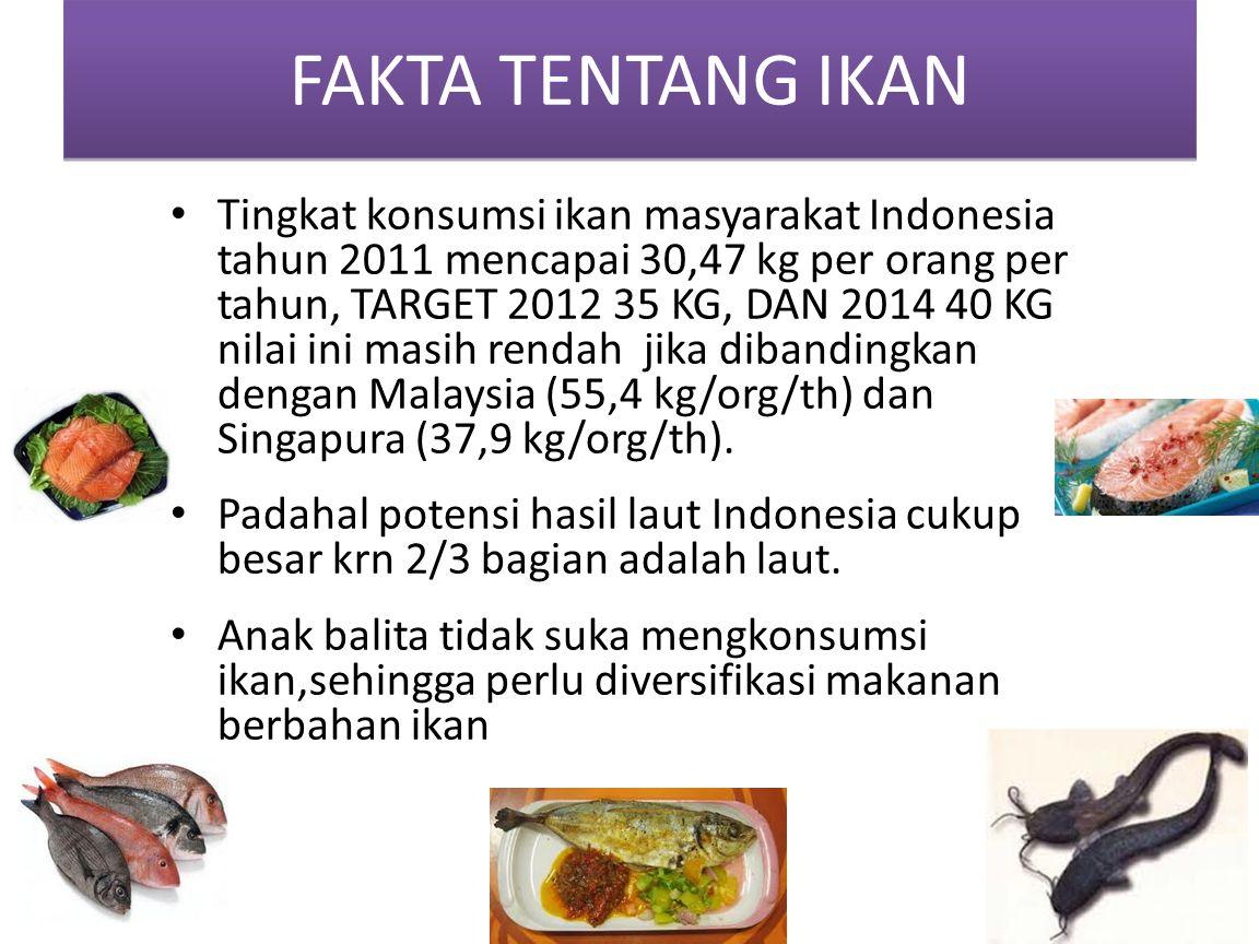 FAKTA TENTANG IKAN Tingkat konsumsi ikan masyarakat Indonesia tahun 2011 mencapai 30,47 kg per orang per tahun, TARGET 2012 35 KG, DAN 2014 40 KG nilai ini masih rendah jika dibandingkan dengan Malaysia (55,4 kg/org/th) dan Singapura (37,9 kg/org/th).